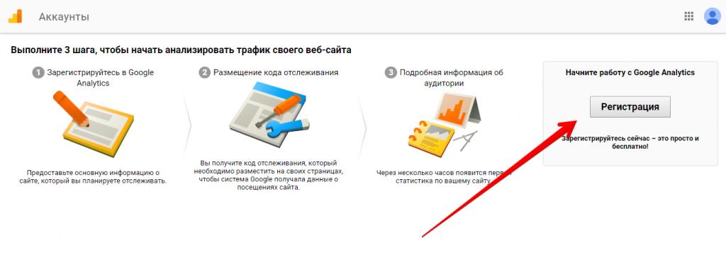 Страница регистрации Google Analytics